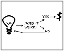 Continuous improvement in value stream mapping_graphic.png
