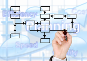 Value stream mapping flow chart.png