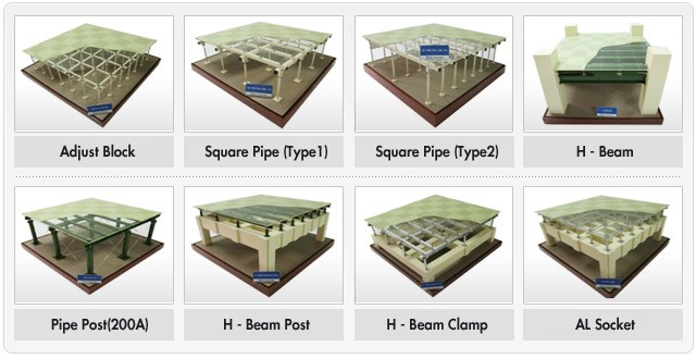 common raised floor systems and supporting structures
