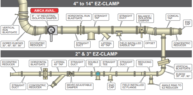 Diagram of PSP Exhaust Duct Installation with EZ Clamp Assembly