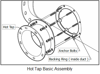 Hot tap basic assembly.png
